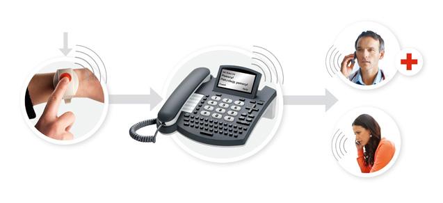 alarme-smartphone-wavre-court-saint-etienne-ottigniessysteme-tele-secours-alerte-sur-gsm-parents-medecin-secours-